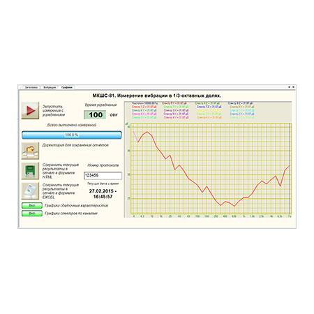 SCADA проект «Измерение уровней вибрации и уровней шума»