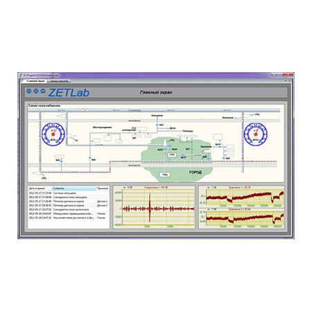 SCADA-проект система обнаружения утечек