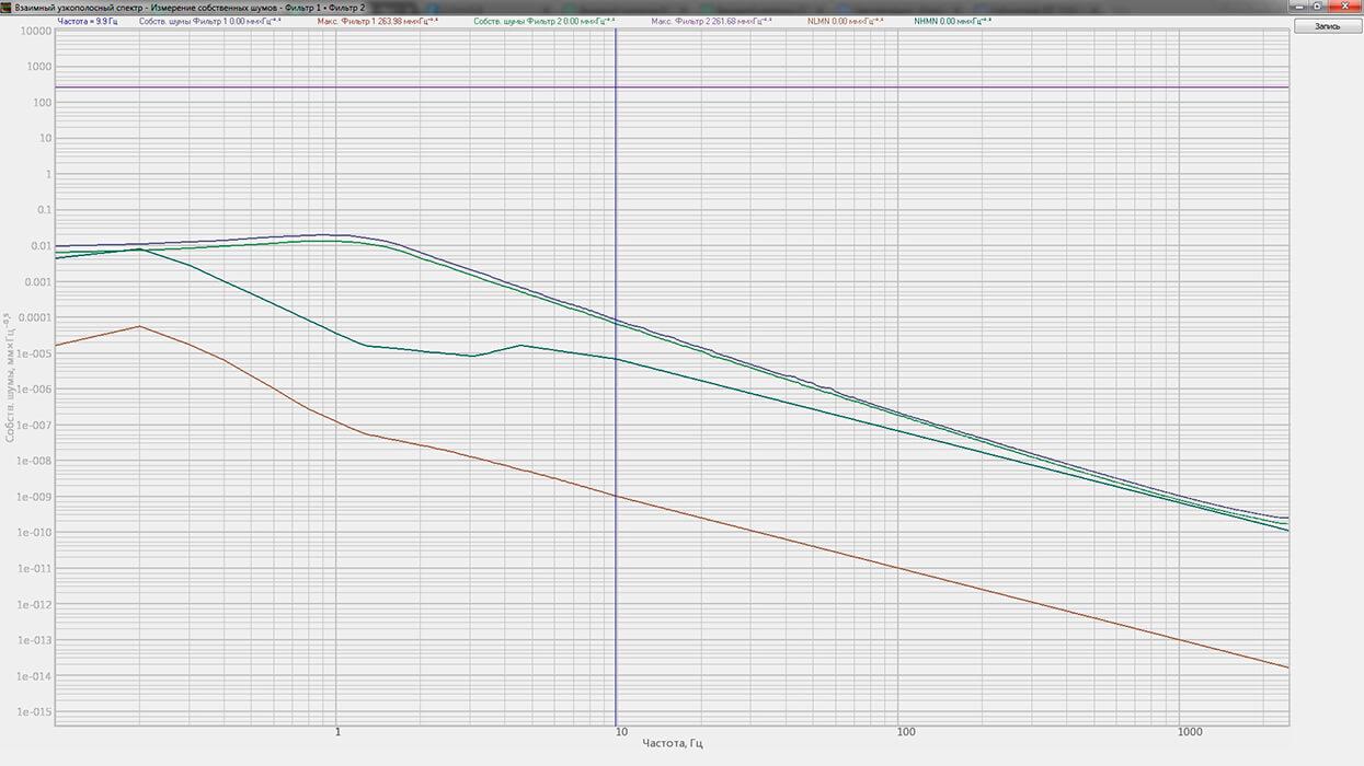 График собственных шумов ZET 440 в комплекте с акселерометром 4371 и АС 100 (виброперемещение)