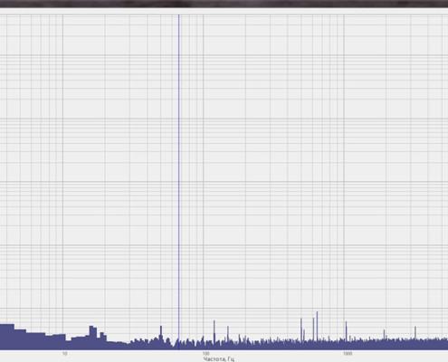 График собственных шумов усилителя ZET 440 по входу ICP сформированный при помощи программы Узкополосный спектр из состава ПО ZETLAB