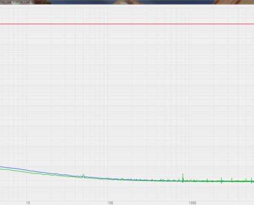Взаимно узкополосный спектр шумов zet 230
