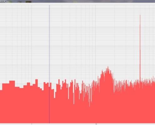 Взаимно узкополосный спектр шумов