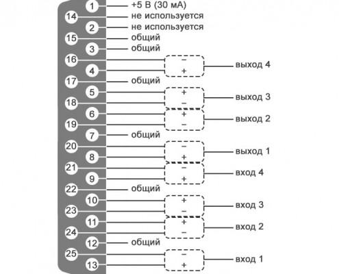 Разъём аналогового входа/выхода DB-25