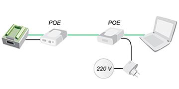 Питание по Ethernet