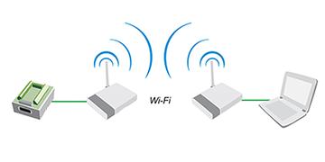 Интерфейс Wifi