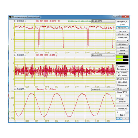 Multichannel oscilloscope