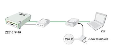 Питание по линиям Ethernet (опция для тензостанции)