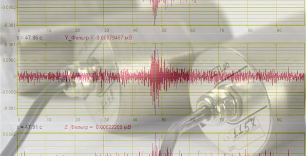 Цифровая обработка в ZETLAB при идентификации параметров сейсмического сигнала
