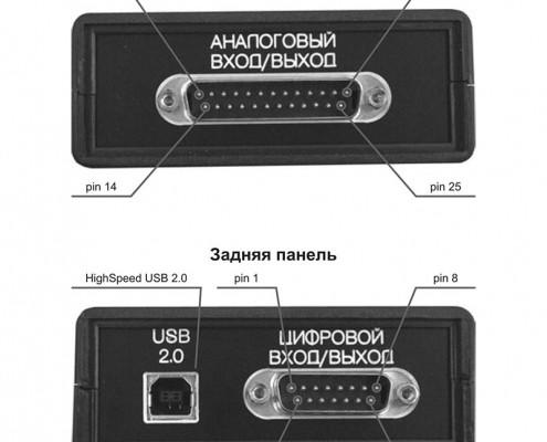 ZET 210 ADC DAC module - designation of connectors