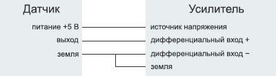 Схема подключения активных датчиков к усилителю