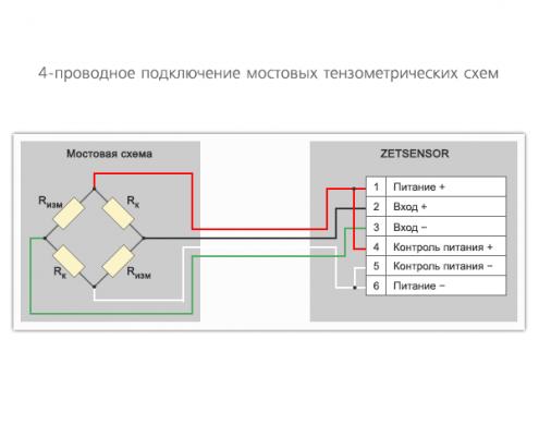 4-проводная схема подключения тензомоста к измерительному модулю ZET 7010 Tensometer-485