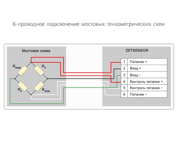 6-проводная схема подключения тензомоста к измерительному модулю ZET 7010 Tensometer-485
