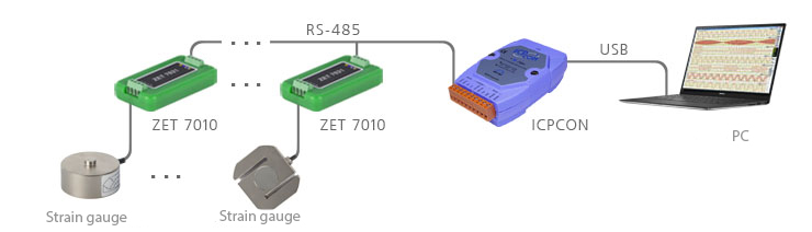 Connection-to-the-measuring-line-7010-RS