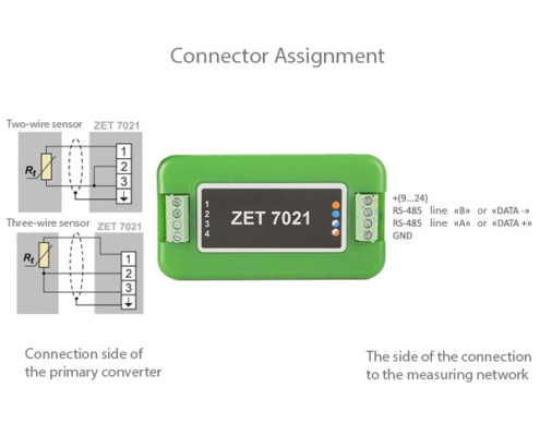 Connector Assignment