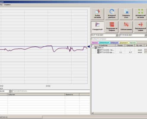Dolgovremennaya-stabilnost-ZET-7X10-DS-495x400