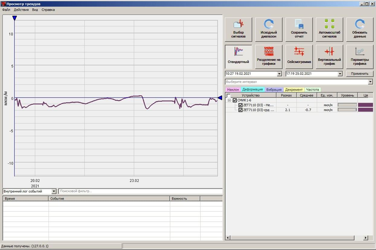 Dolgovremennaya-stabilnost-ZET-7X10-DS