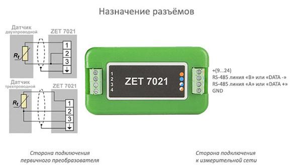 Naznachenie-razyomov-tsifrovyih-datchikov-ZET-7021