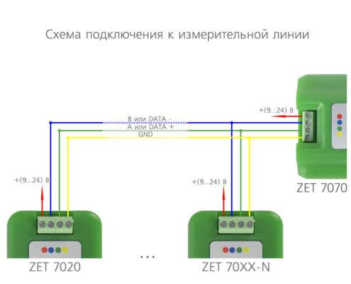 Подключение к измерительной линии цифровых датчиков температуры ZET 7020