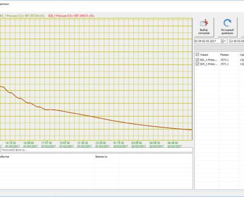 Скриншот спад давления