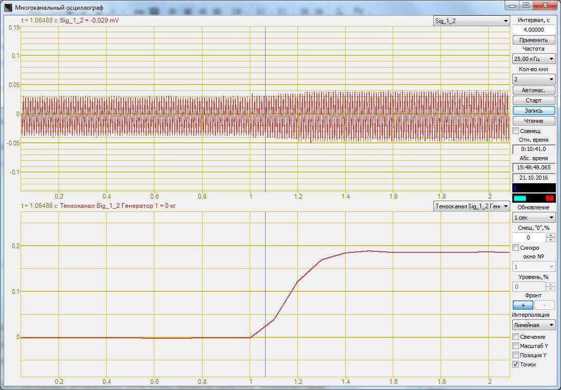 Многоканальный осциллограф. Исходный сигнал с тензодатчика и результат работы программы Тензометр
