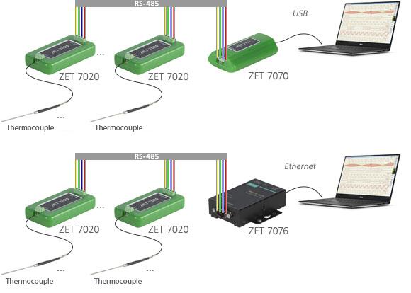 Wiring plan 7020
