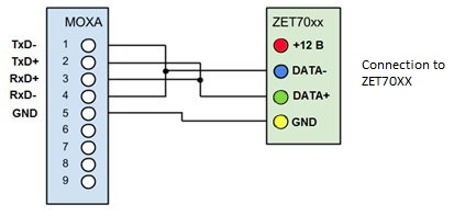 ZET 7076 - connection layout