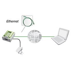 Программное обеспечение для взаимодействия модулей АЦП ЦАП с ПК по Ethernet.