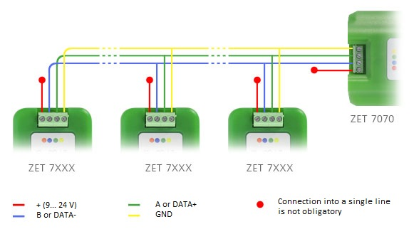 interface converter - measuring line diagram
