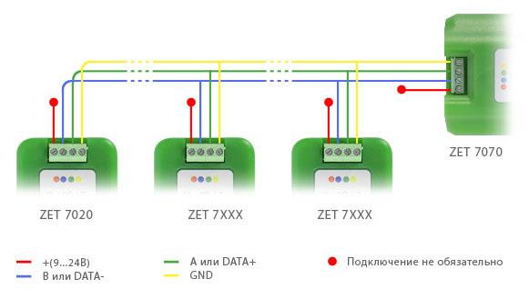 podklyuchenie-ZET-7020-k-izmerit-linii-po-RS-485