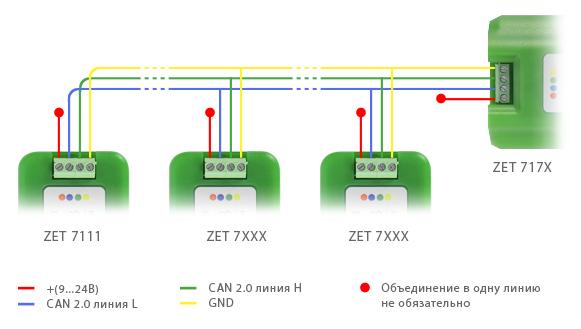 podklyuchenie-k-izmerit-linii-po-CAN-2-0-7111-1
