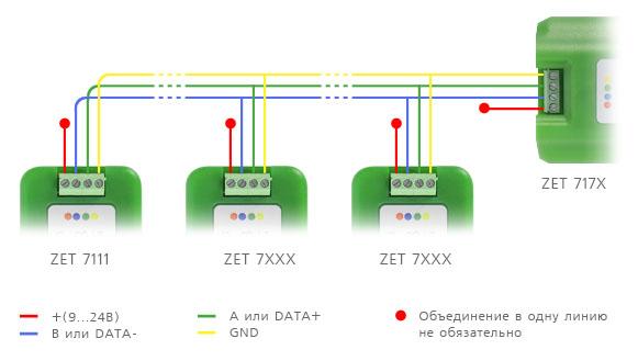 Схема подключения к измерительной линии ZET 7111