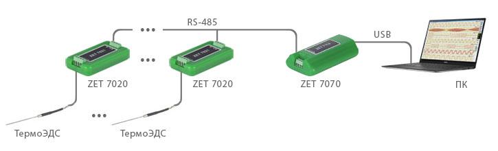 podklyuchenie-po-RS-485-7070-7020