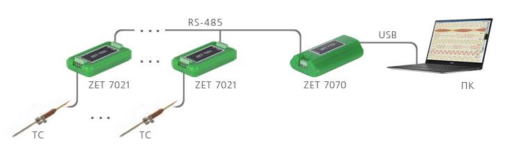 podklyuchenie-po-RS-485-7070-7021
