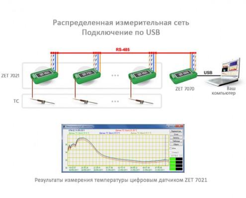 Распределенная измерительная сеть