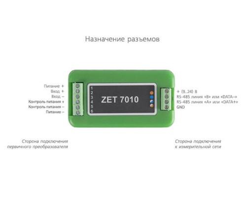 ZET 7010 Tensometer-485 — назначение разъёмов