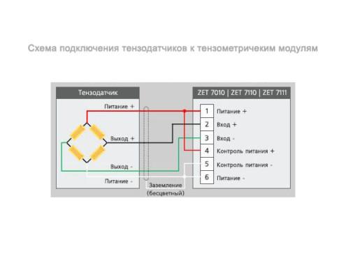 shema-podklyucheniya-tenzodatchikov-600x485-495x400