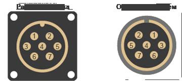 Инклинометры с выходом 4-20 мА