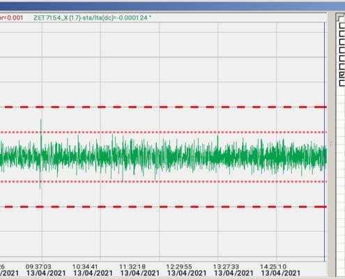 Razreshenie-inklinmetrov_usrednenie-5-minut-1-495x400
