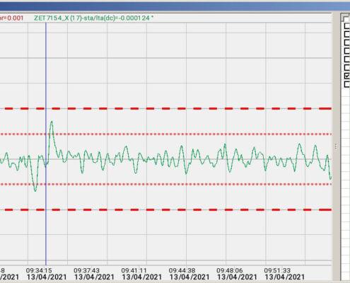 Razreshenie-inklinmetrov_usrednenie-5-minut_-na-intervale-1-chas-1-495x400