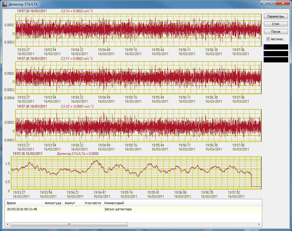 Детектор STA/LTA: фоновые шумы