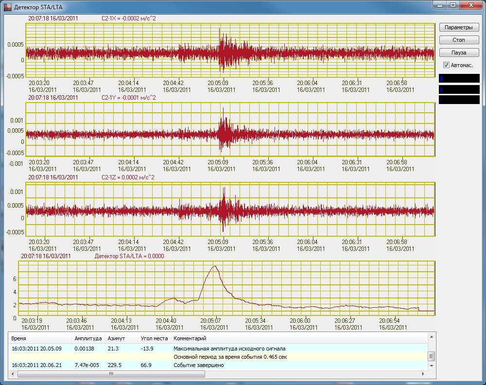 Детектор STA/LTA: форшок землетрясения