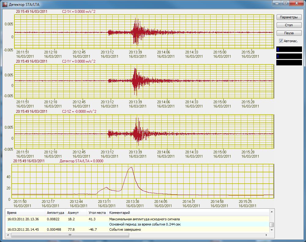Детектор STA/LTA: землетрясение