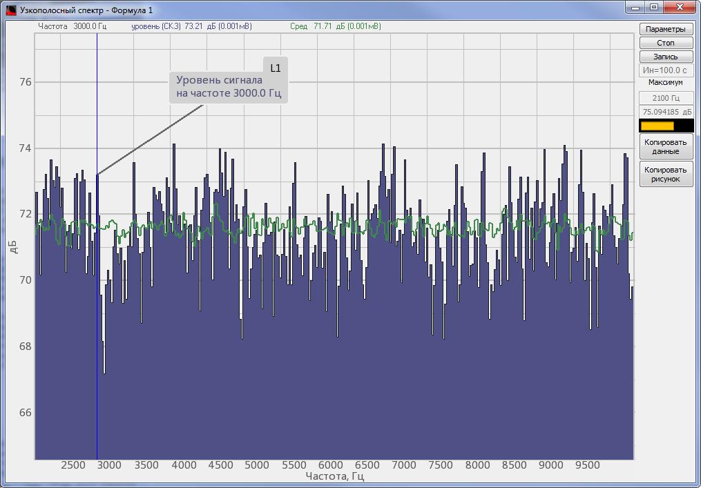 Узкополосный спектр. Заметка на частоте 3 кГц