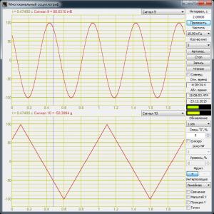 Многоканальный осциллограф ZETLAB