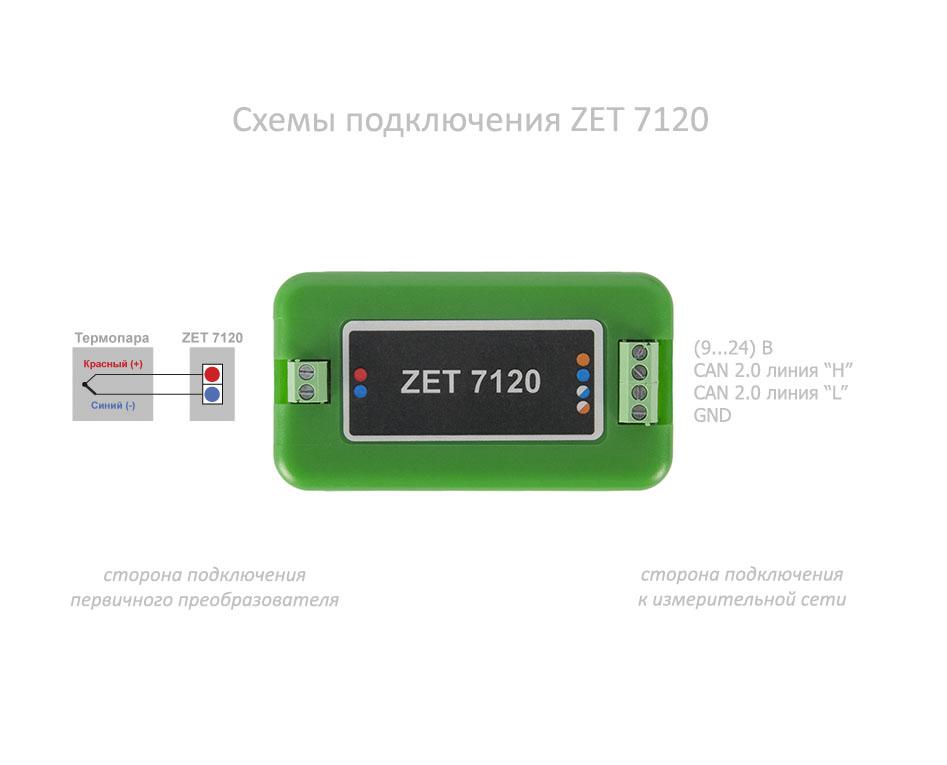 Схемы подключение ZET 7120 к первичным преобразователям и к измерительной сети