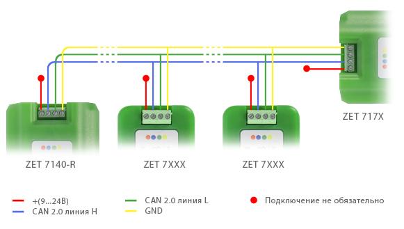 podklyuchenie-po-CAN-2-0-ZET-7140-R