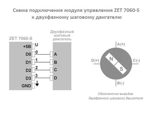 Схема подключения модуля управления ZET 7X60-S к двухфазному шаговому двигателю