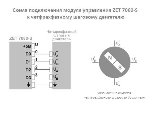 Схема подключения модуля управления ZET 7X60-S к четырёхфазному шаговому двигателю