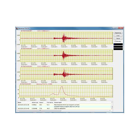 STA/LTA Detector