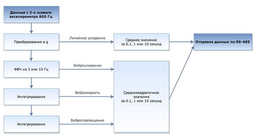 strukturnaya-shema